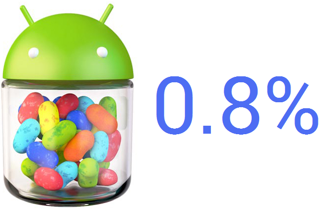 android-jelly-bean.png