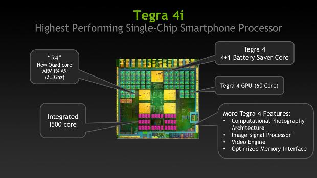 Tegra 4i breakdown