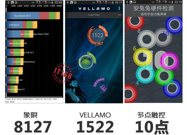 Galaxy-S4-benchmarks