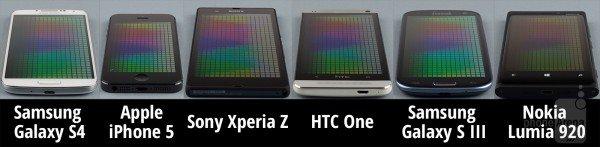 Galaxy-S4-display-comparison-2-600x147