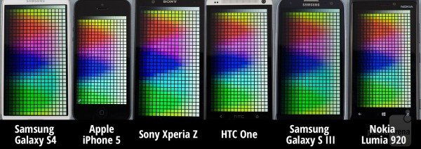 Galaxy-S4-display-comparison-600x212