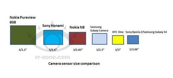Sony_Honami_camera.png