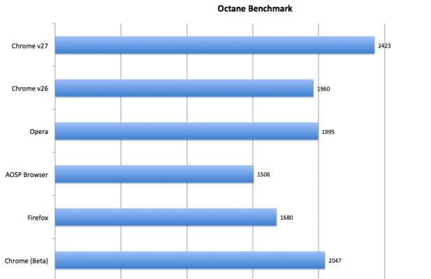 octane_benchmark1