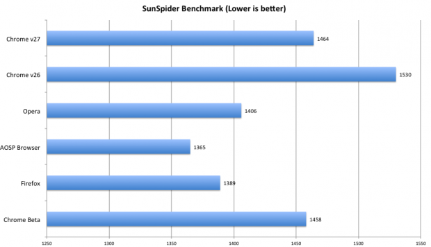 sunspider_benchmark1
