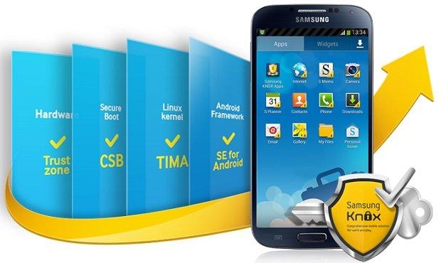 Samsung Knox in arrivo sui Galaxy S4 Italia