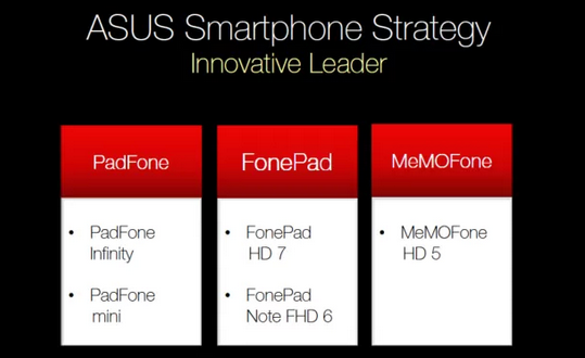 http://www.tuttoandroid.net/wp-content/uploads/2013/08/asus-roadmap.png