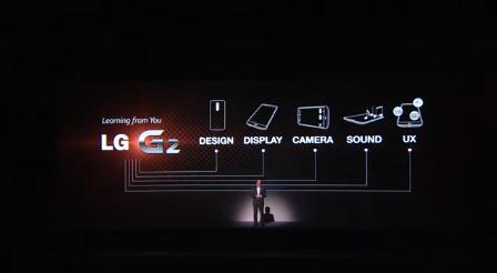 g2-innovations
