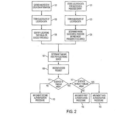 patent-info