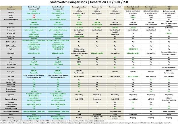 comparatif-smartwatch
