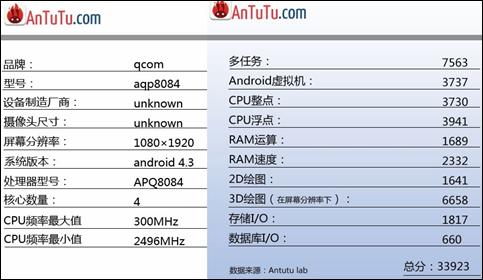APQ8084