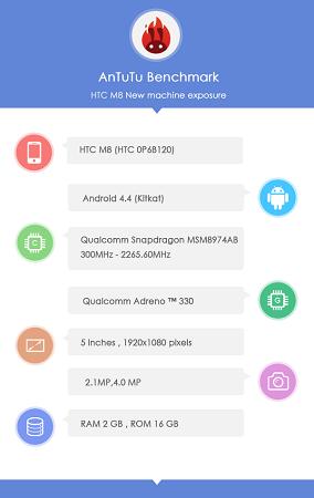 HTC M8 Antutu