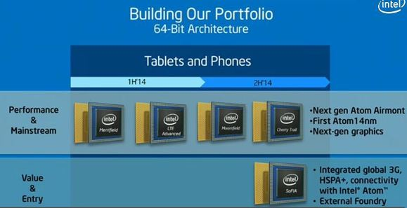 Intel-roadmap-2013