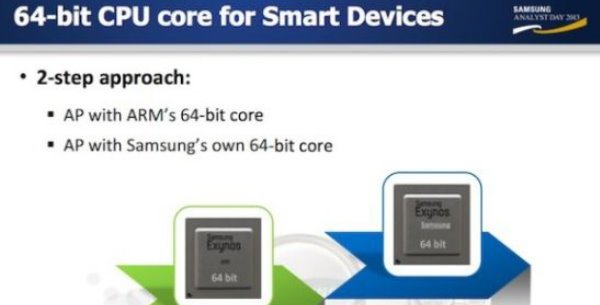 Samsung-64bit-Exynos1
