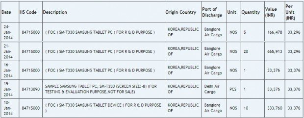 Samsung-SM-T330-Galaxy-Tab-4-1
