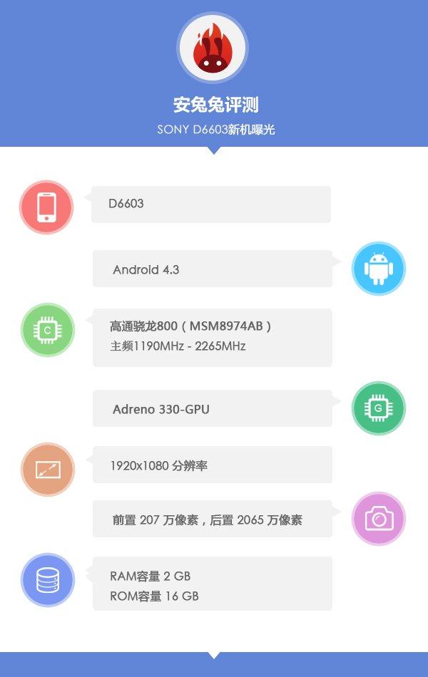 Sony-D6603_AnTuTu