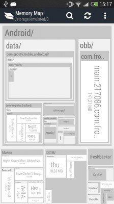 memory-map (1)