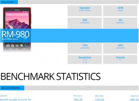 nokia x browsermark