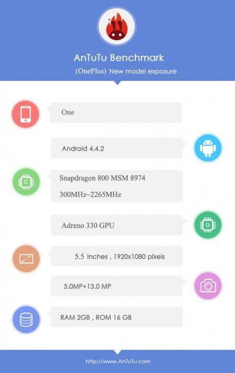 600x950xoneplus-one-antutu-specifications.jpg.pagespeed.ic._8SwSOjwSr