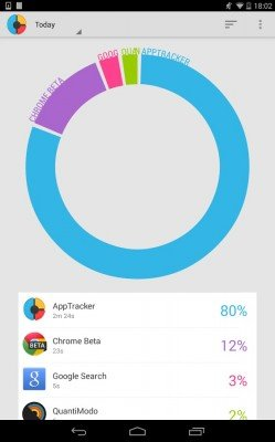 AppTracker (2)