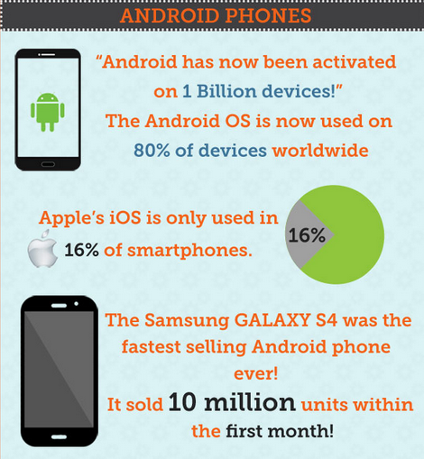 History-of-Android (10)