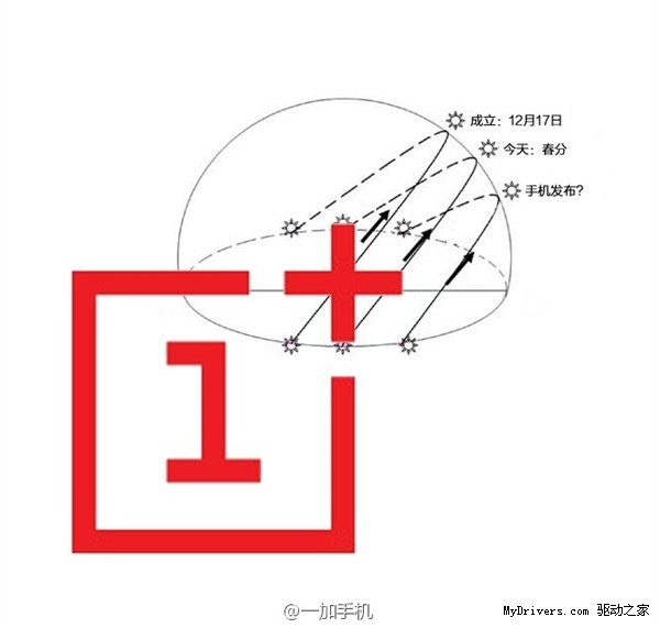 OnePlus-ReleaseDate-02