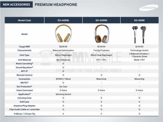 PremiumHeadphone
