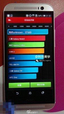 htc-m8-benchmark
