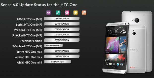 HTC-Sense-6-updates-page
