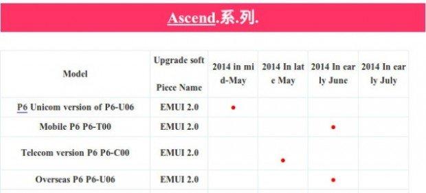 ascend-p6