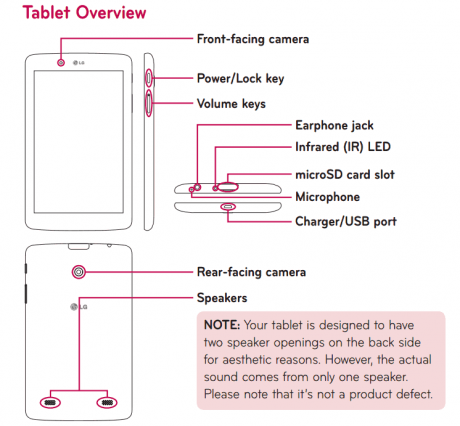 g pad 7.0 overview