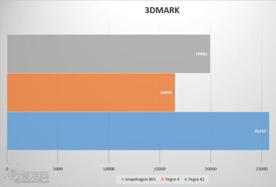 tegra-k1-compared