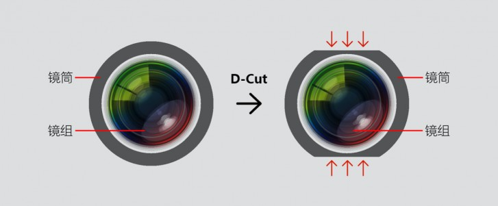 obiettivo D-Cut