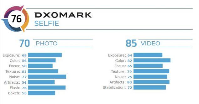 honor v30 pro fotocamera frontale dxomark